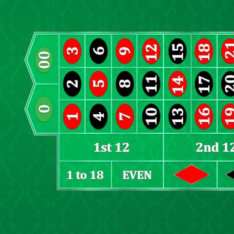 Classic Roulette Layout - Green