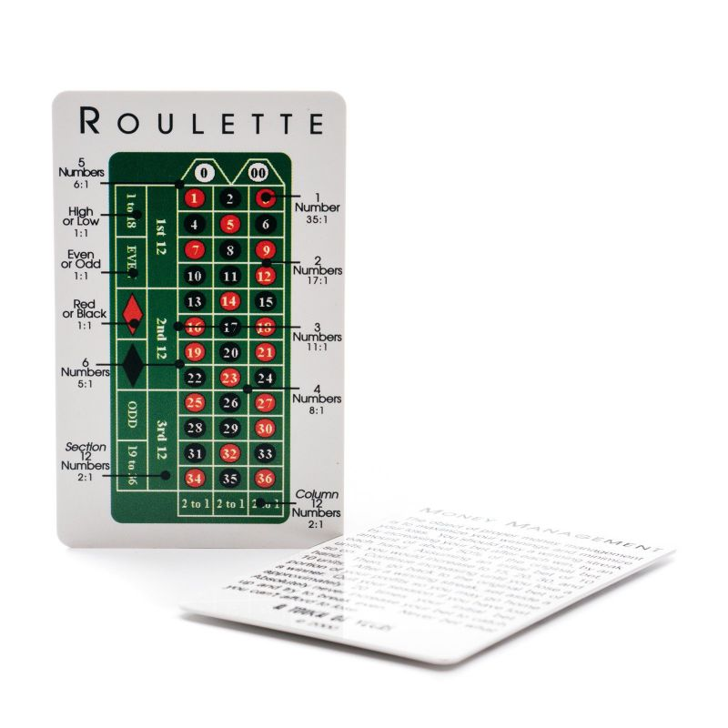 Roulette Strategy Card And Money Management Techniques
