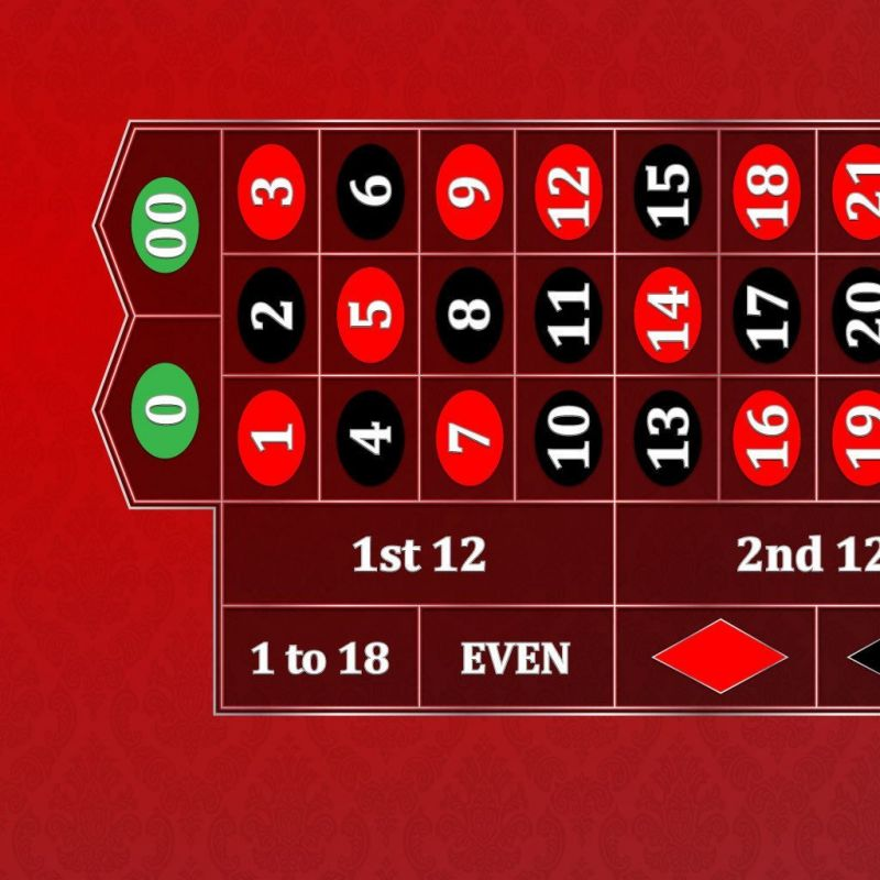 Classic Roulette Layout - Red