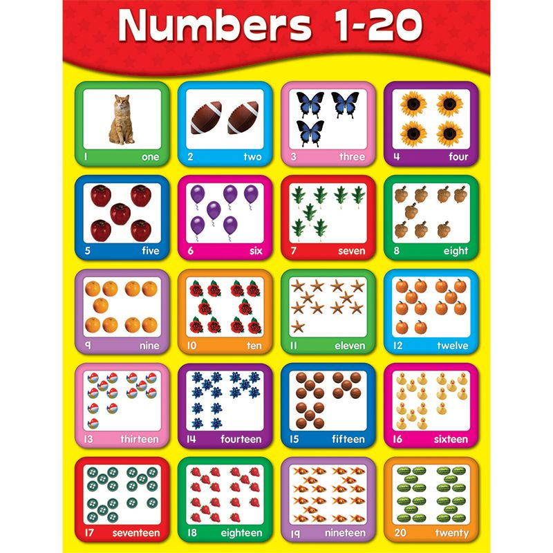 Chartlets Numbers 1-20
