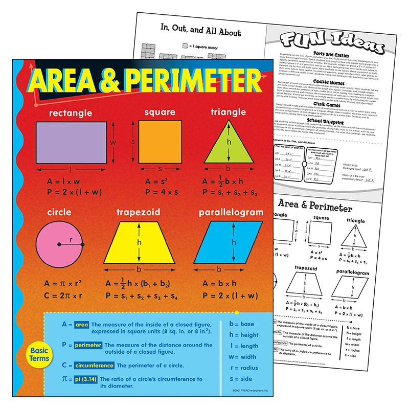 Chart Area & Perimeter
