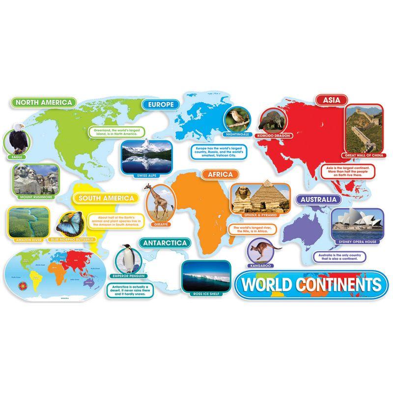 World Continents Bbs
