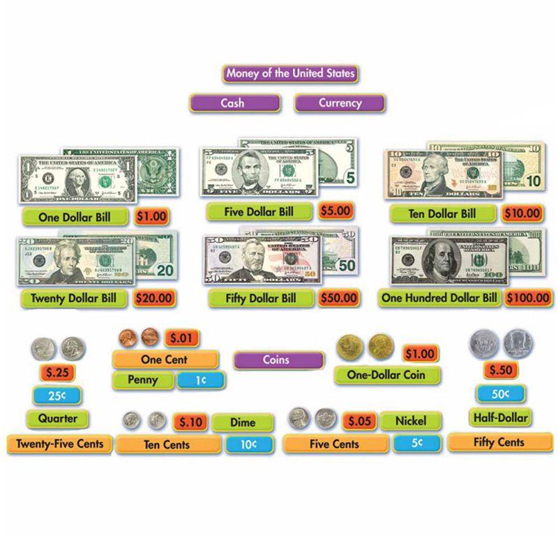 Us Money Mini Bb Set