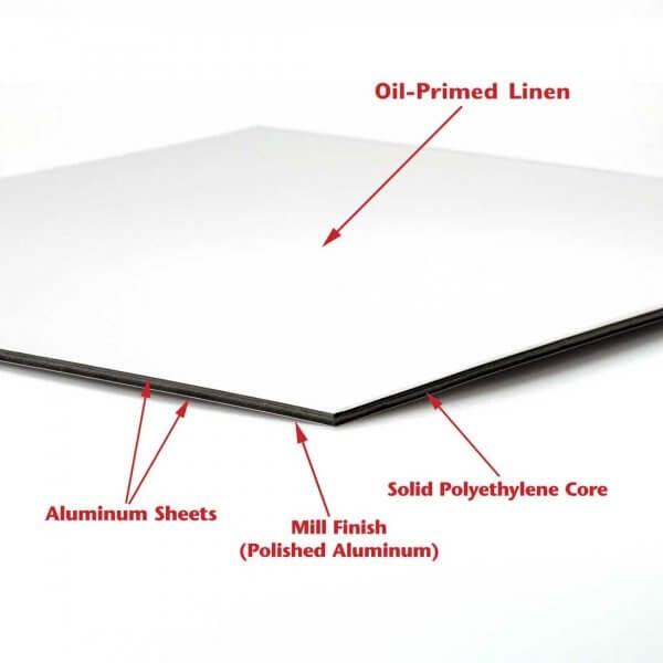 Acrylic-primed Extra-fine Linen 16x16