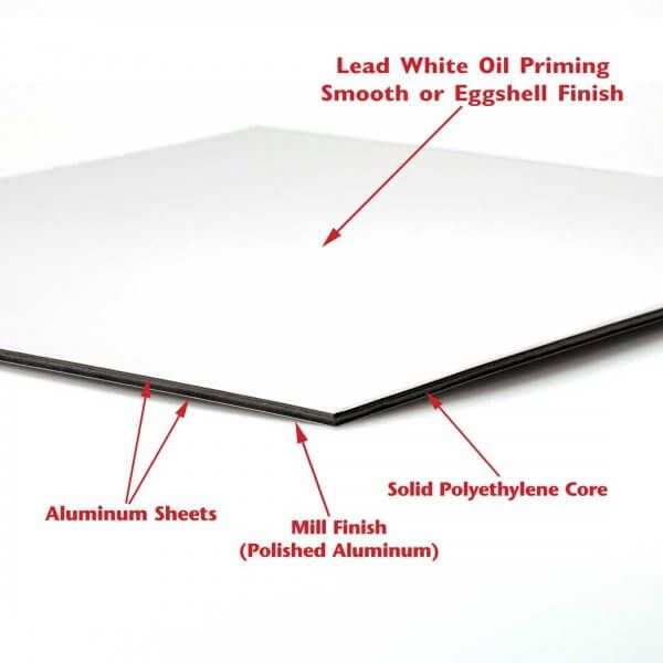 Lead White Oil-primed Acm Panel (eggshell) 5x7