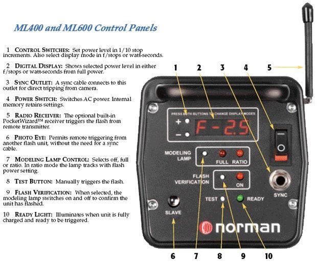 Norman ML400R/810644 Monolights with Built-In PocketWizard Receiver